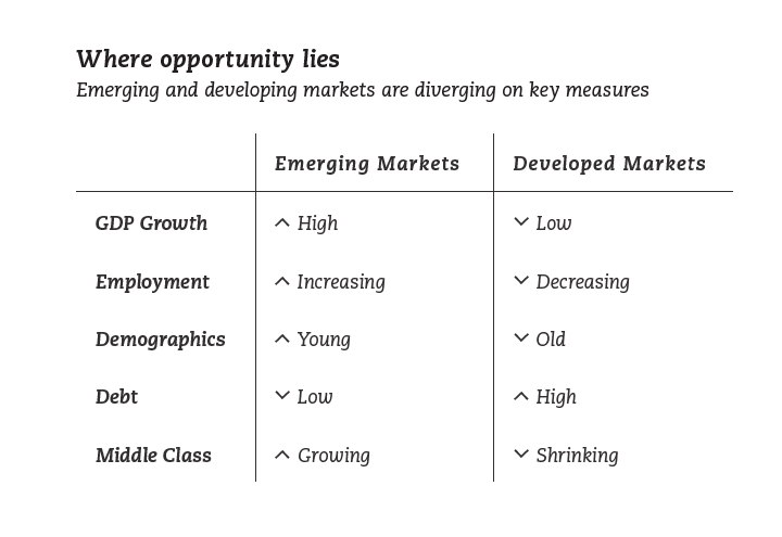 EM_opportunity